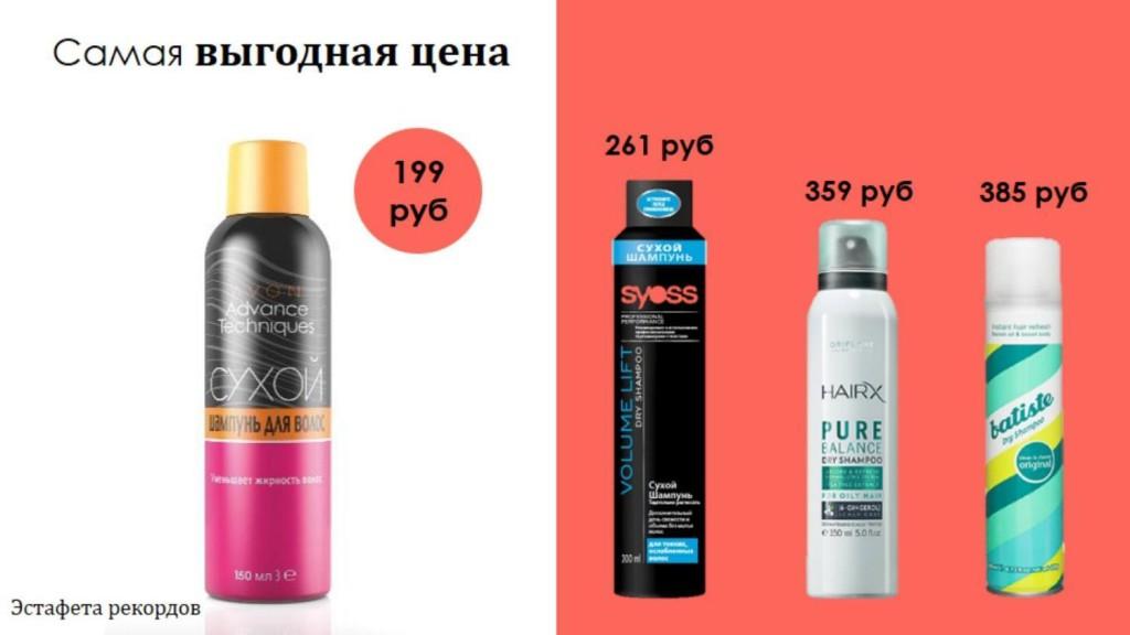 сухой шампунь для волос эйвон цена