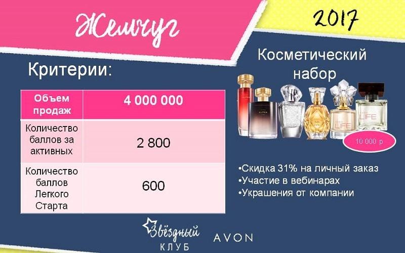 жемчуг зк 2017