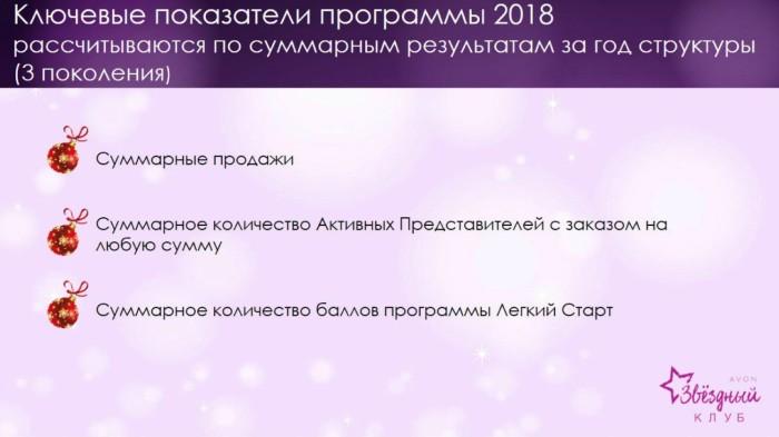 зк эйвон 2018