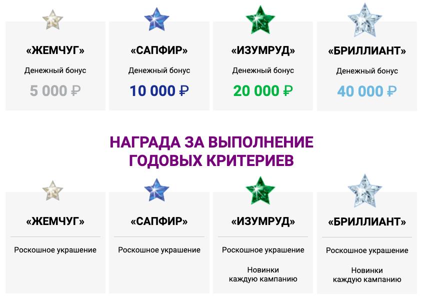 награда эйвон премии звездный клуб