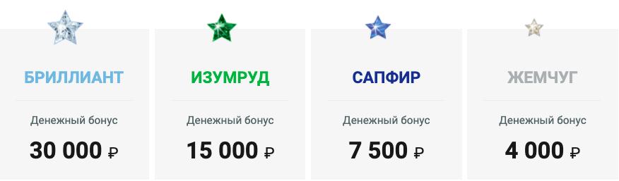премии в эйвон зк координатор